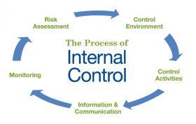internal-control
